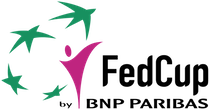 Actu Fed Cup, Calendrier Fed Cup, Info Fed Cup